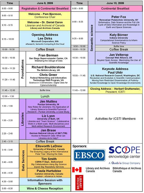 Conference Schedule - ICSTI 2009